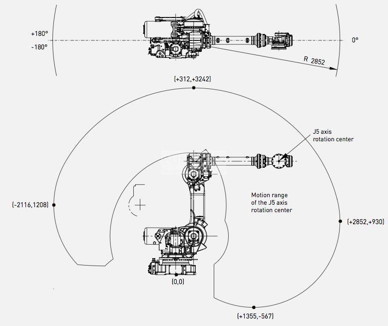 used fanuc robot r2000ib  175l