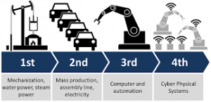 robot-usati-ime