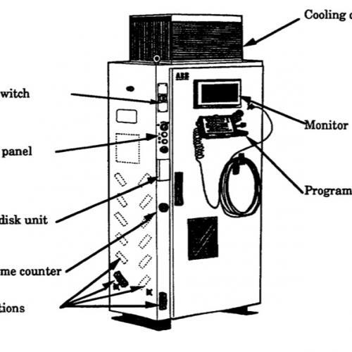 robot usato abb irb 2000